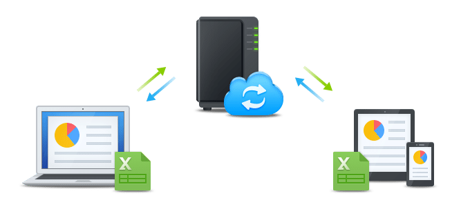 Cloudstation de Synology