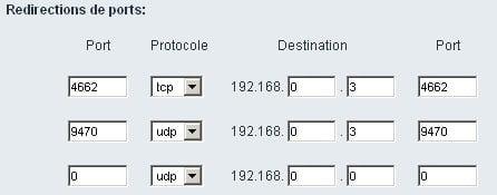 Redirections des ports d'une freebox vers un PC